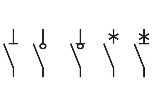 علامت اختصاری کلیدهای قدرت