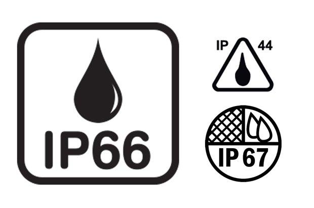 کد IP