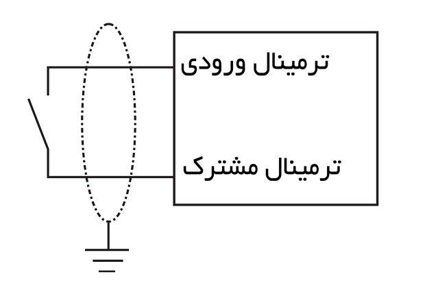 انواع کانتر، کانتر، علامت مداری کانترها