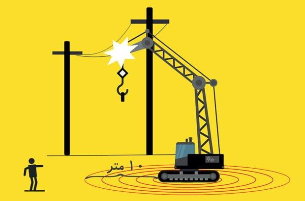 ولتاژ گام، ولتاژ تماس، برق گرفتگی، خطوط برق