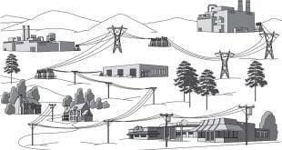 تاسیسات الکتریکی، شبکه های الکتریکی