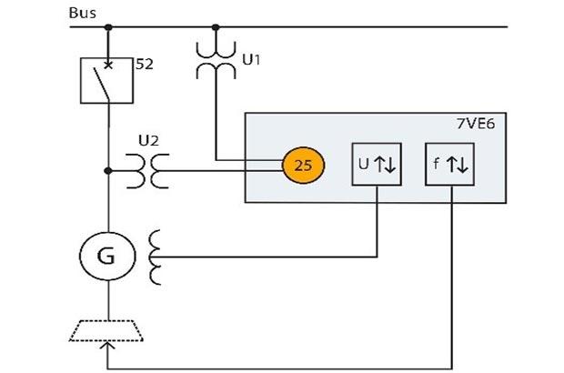 حفاظت الکتریکی