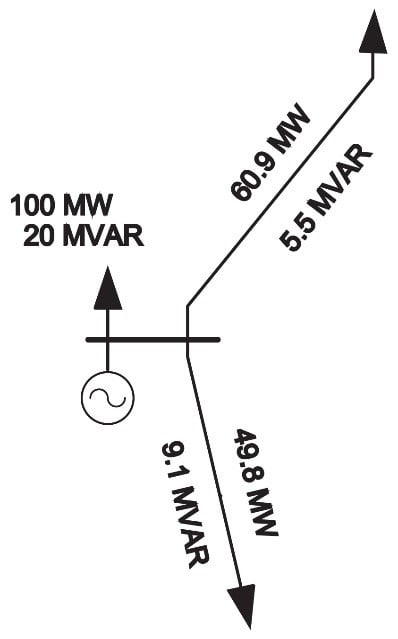 اتصال نیروگاه به شبکه ی سراسری